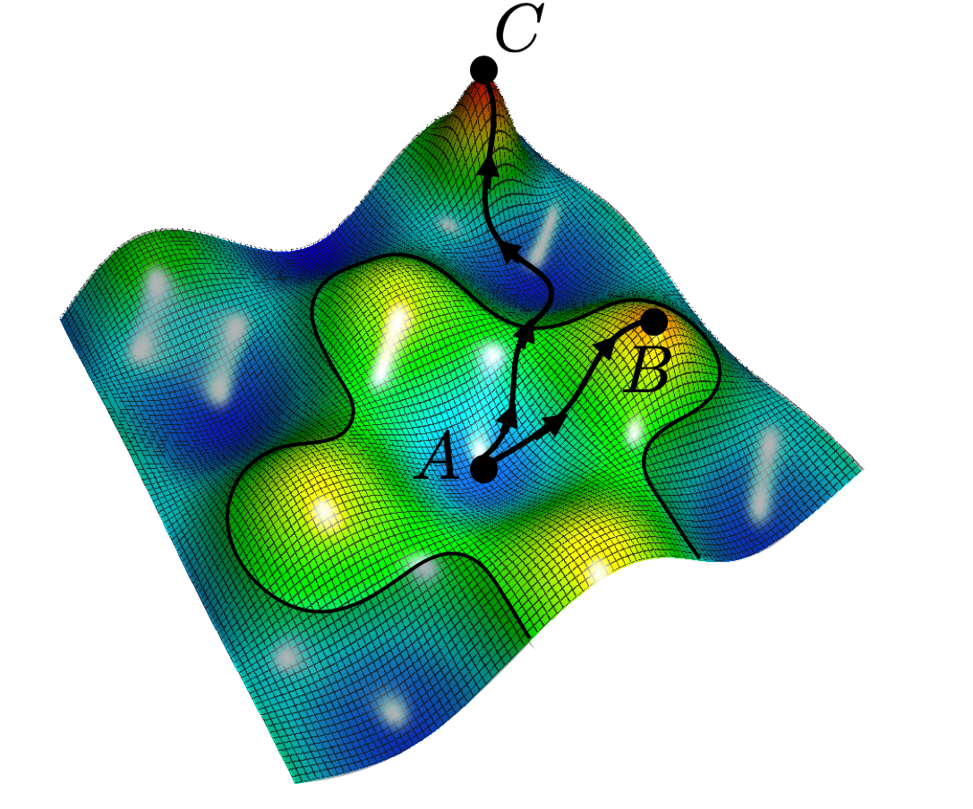 An equilibrium in nonconvex-nonconcave min-max optimization