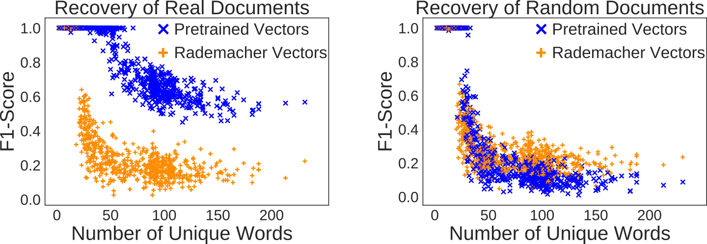 Deep-learning-free Text and Sentence Embedding, Part 2 – Off